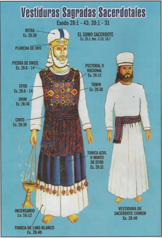 vestiduras-sagradas-sacerdotales