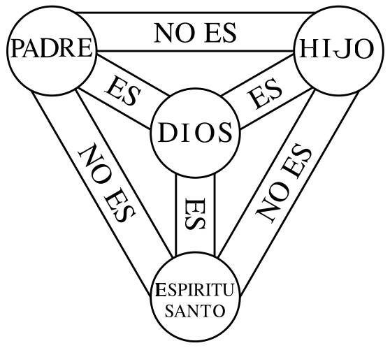 Símbolo_Atanasiano